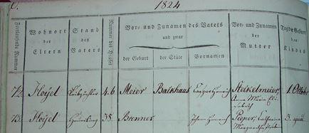 baptismal record